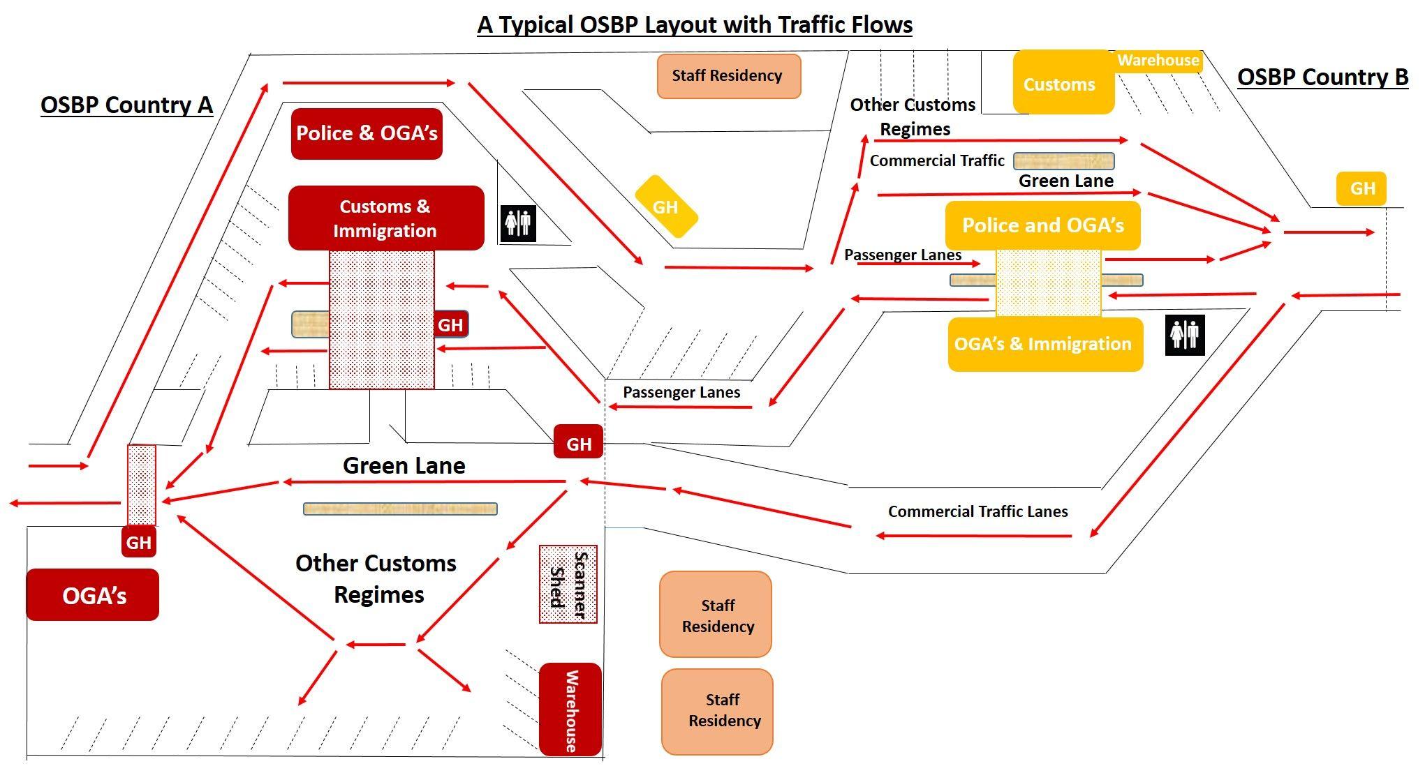 osbp_schematic.jpg